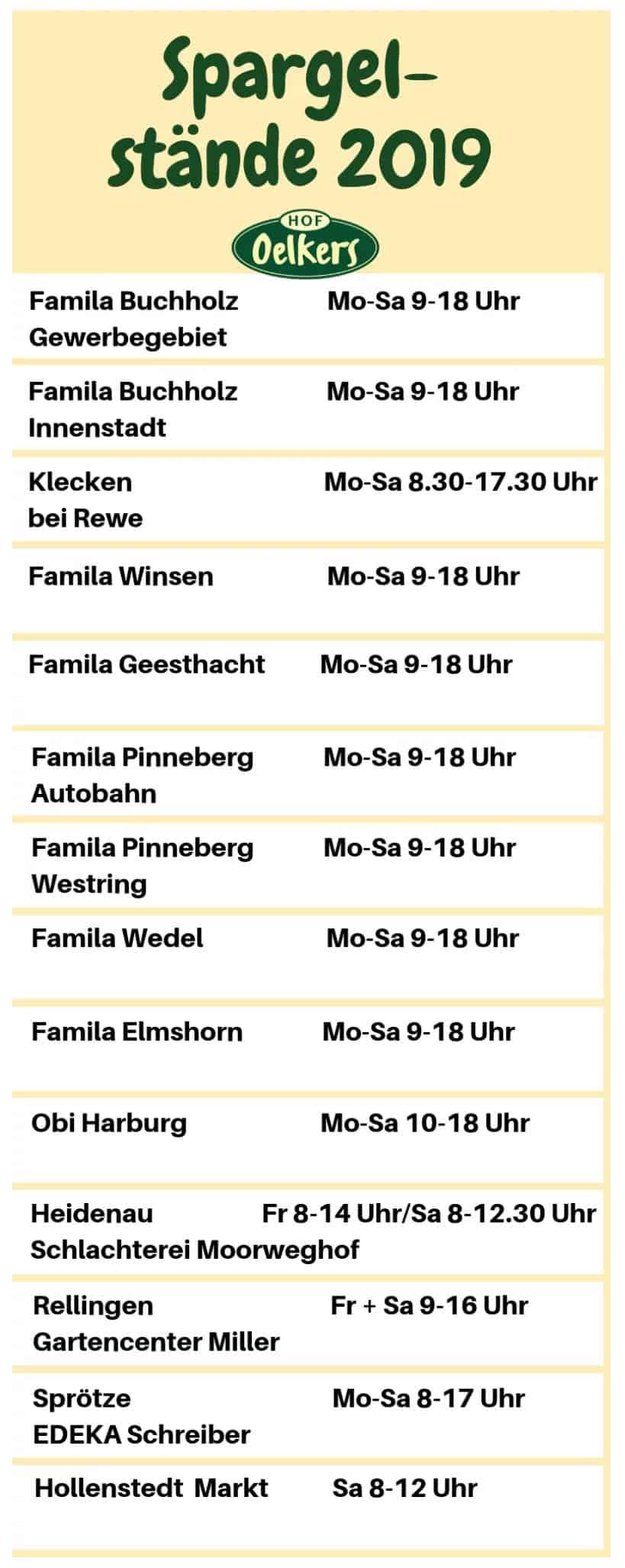 Hier gibt es den leckeren Spargel von Hof Oelkers im Landkreis Harburg